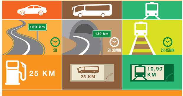 Putujte, uživajte i uštedite: prednosti i nedostaci putničkog prevoza u BiH