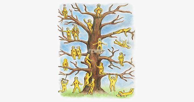 Psiho-emotivni test: Gdje ste vi na ovom drvetu, a gdje biste željeli biti?