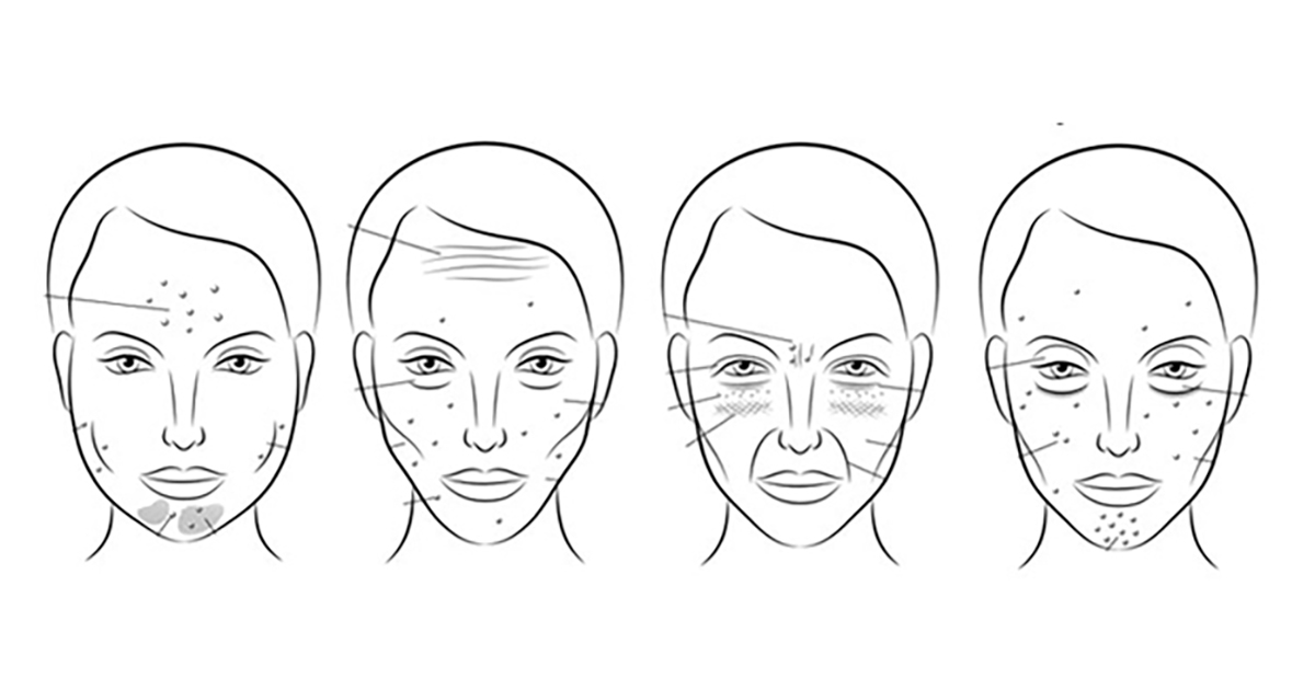 Šta vas uništava: Prepoznajte po izgledu lica