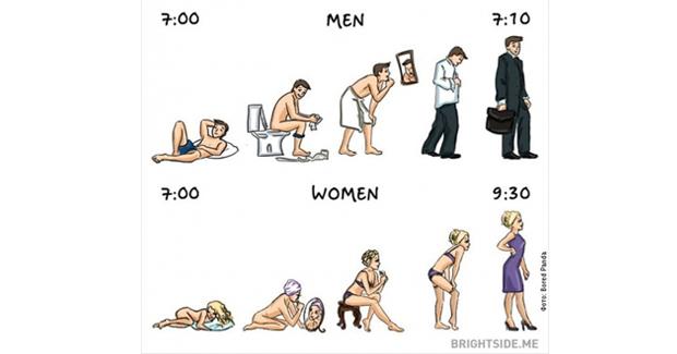 12 sličnosti i razlika između žena i muškaraca [FOTO]