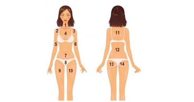 Akne na tijelu vam govore od čega bolujete
