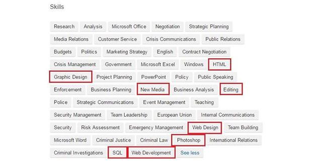 Savjeti: Napravite i sredite svoj LinkedIn profil