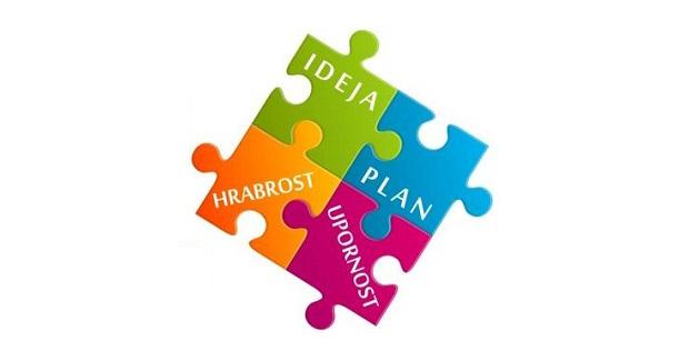 Poziv na 10. regionalni Sajam poslovnih ideja