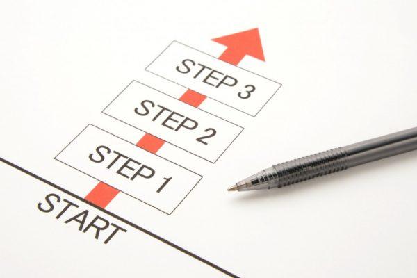 Ključne stvari na koje trebate obratiti pažnju kod pokretanja biznisa