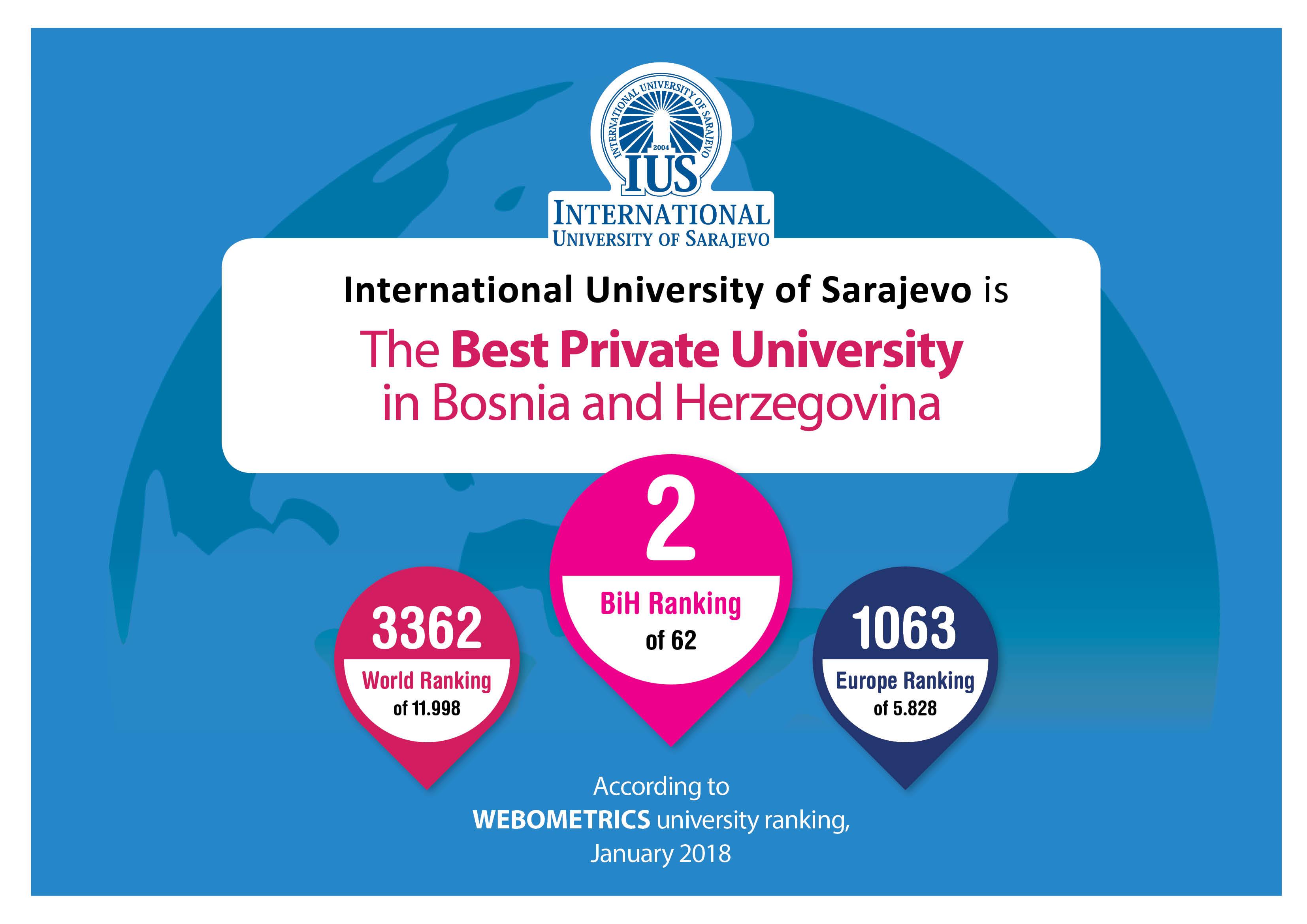Internacionalni univerzitet u Sarajevu (IUS) rangiran kao najbolji privatni univerzitet u BiH