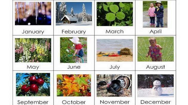 Šta mjesec rođenja govori o vama?