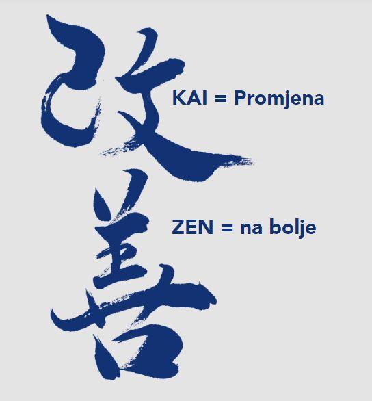 """Kaizen metoda """"recept"""" za lakše studiranje"""