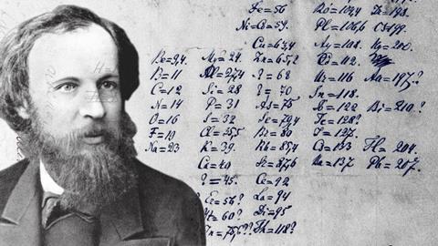 Na današnji dan rođen Dmitrij Ivanovič Mendeljejev – idejni tvorac Periodnog sistema elemenata