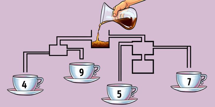 Možeš li riješiti ovu zagonetku: Koja će se šoljica napuniti prva?