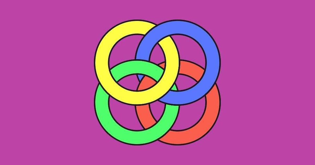 Koji prsten se treba otvoriti kako bi se oslobodili ostali prstenovi?