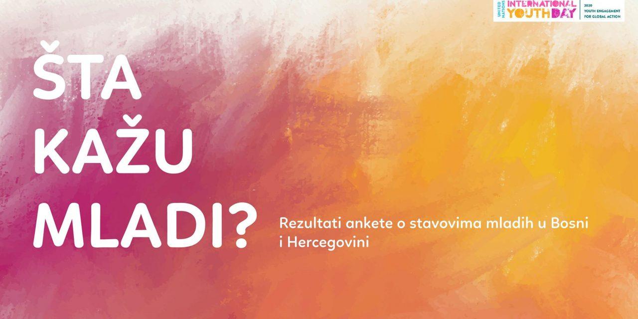 Šta kažu mladi: Rezultati ankete o stavovima mladih u BiH