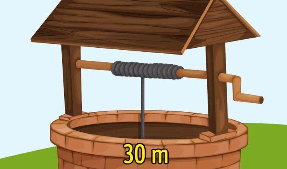 Mozgalica: Koliko je dana Bob izlazio iz bunara?