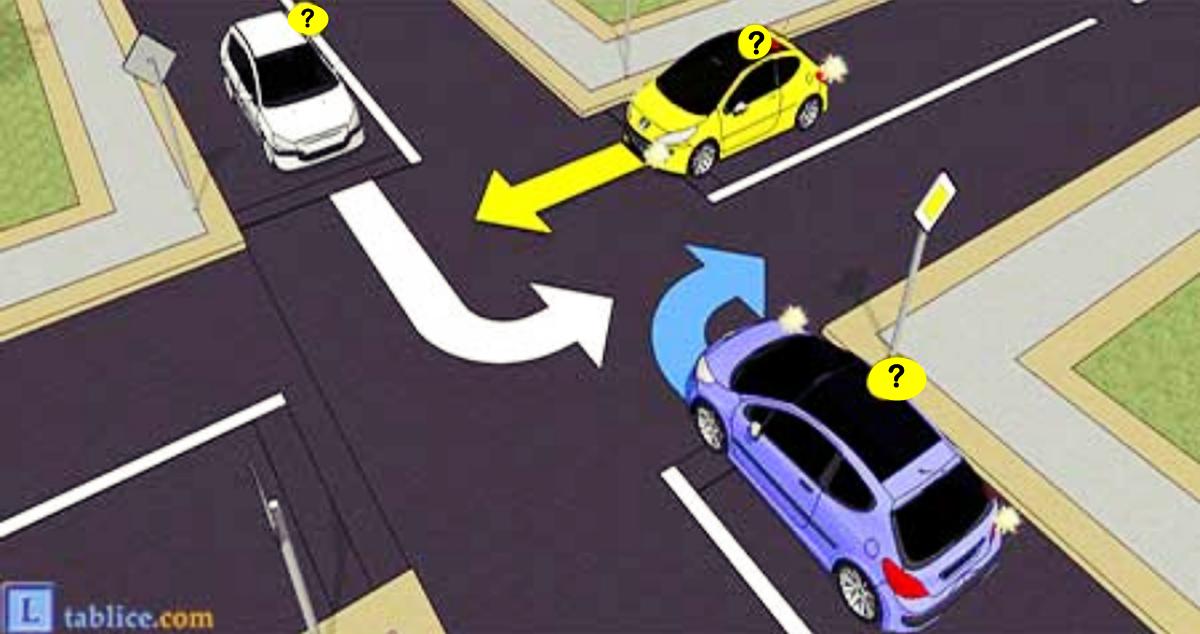 Vozi sigurno, vozi odgovorno: Ko ima prednost na ovoj raskrsnici?