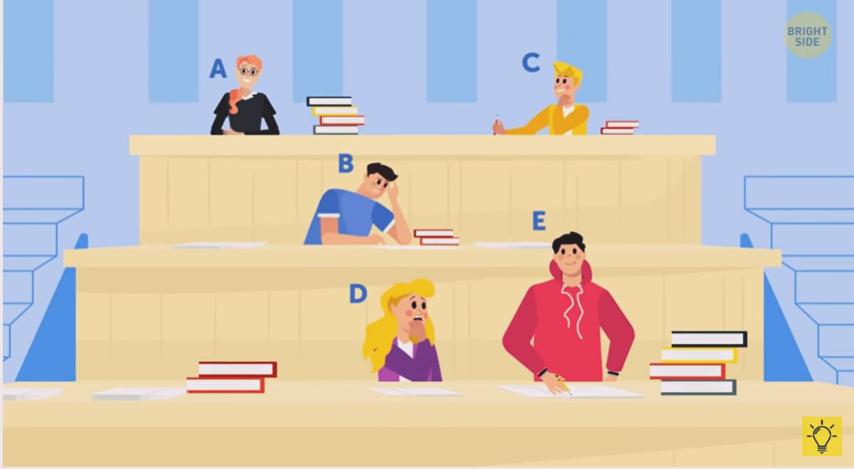 Mozgalica: Možete li pretpostaviti koji student prepisuje na ispitu?