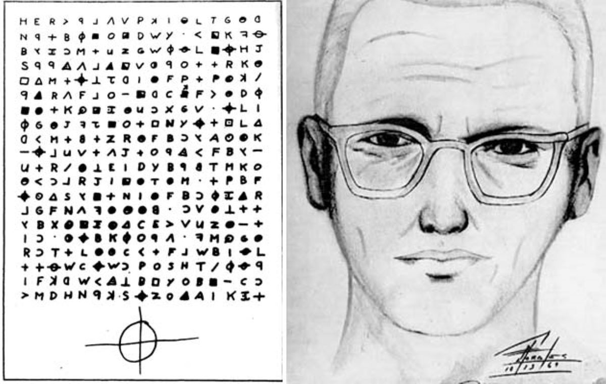 Za studente koji vole misterije: 5 zloglasnih serijskih ubica koji nikada nisu uhvaćeni