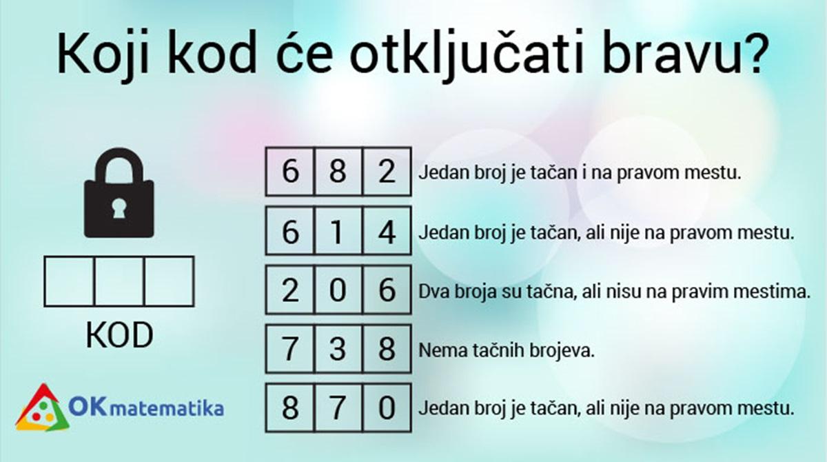 """Mozgalica: Koliko ti je vremena potrebno da """"provališ"""" kod koji otključava bravu?"""