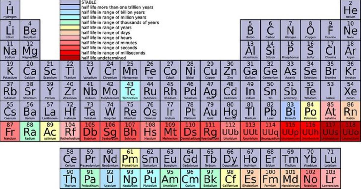 """Mozgalica: Otac hemičar, majka matematičar zovu svoje dijete """"Iron59"""", kako mu je pravo ime?"""