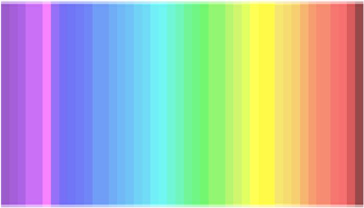 Ovaj fascinantni test pomaže vam da saznate koliko boja i nijansi možete vidjeti