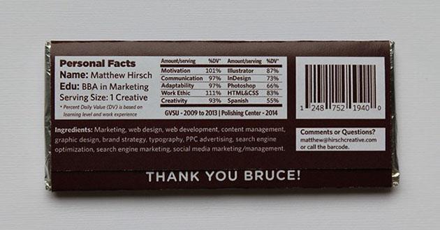 CV na omotu čokolade [FOTO]