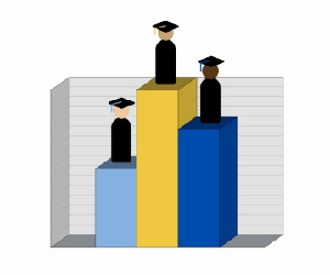 RS: Rangiranje fakulteta prioritet